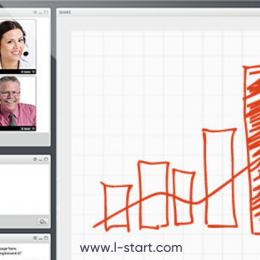 Générer des ventes avec ton webinaire